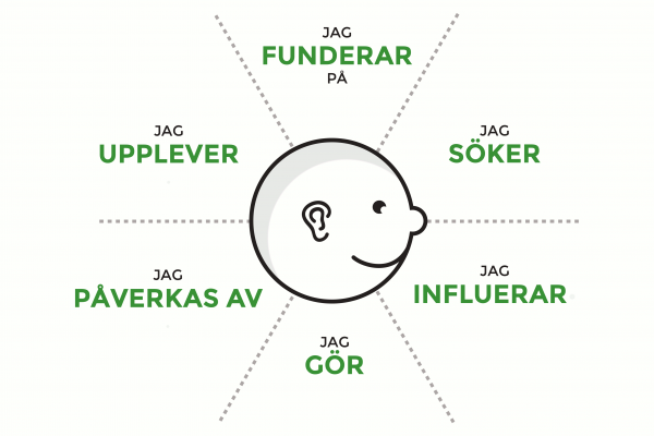 influence-mapping-new
